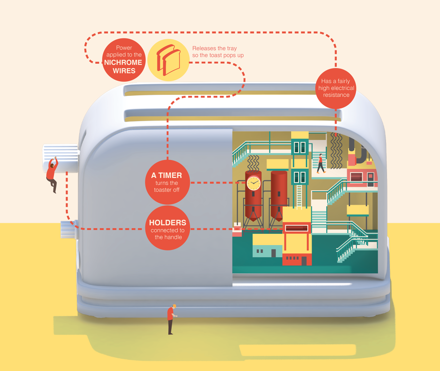 160123_yukari_how-a-toaster-works
