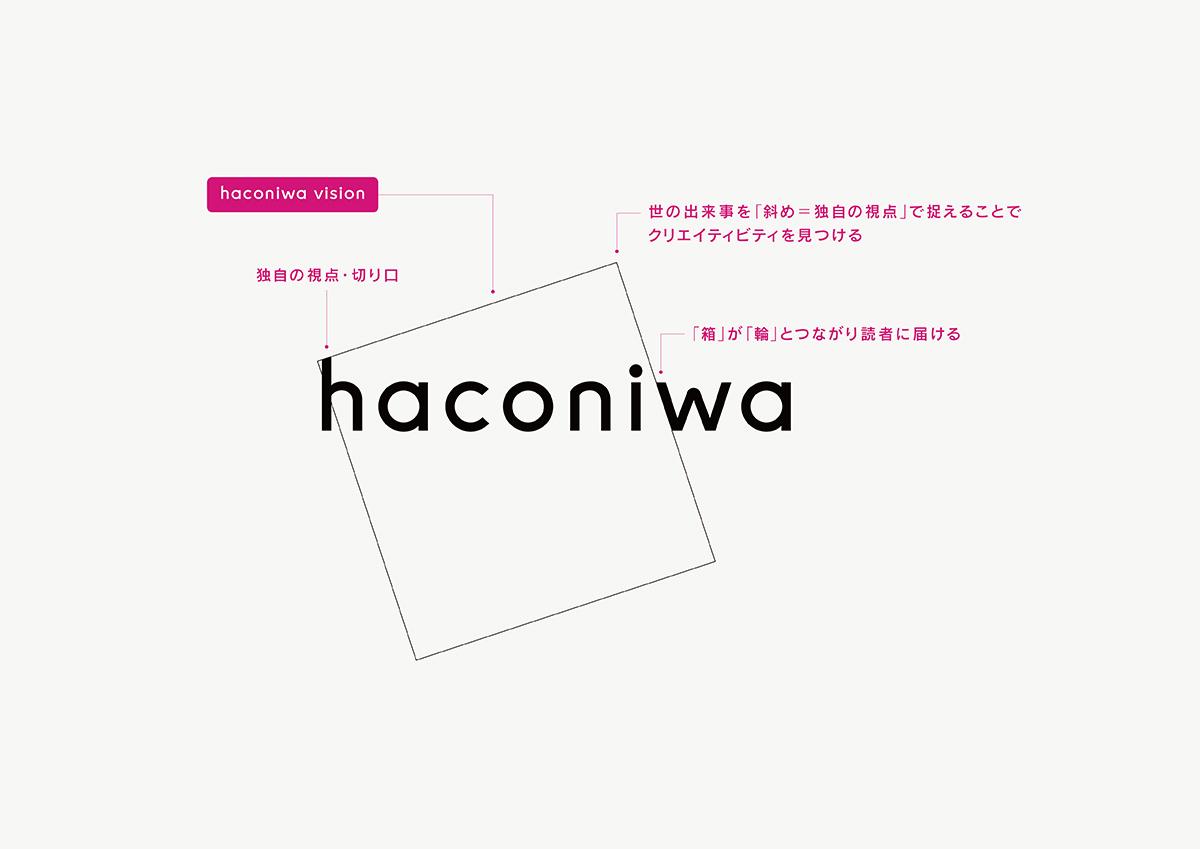 haconiwa vision
