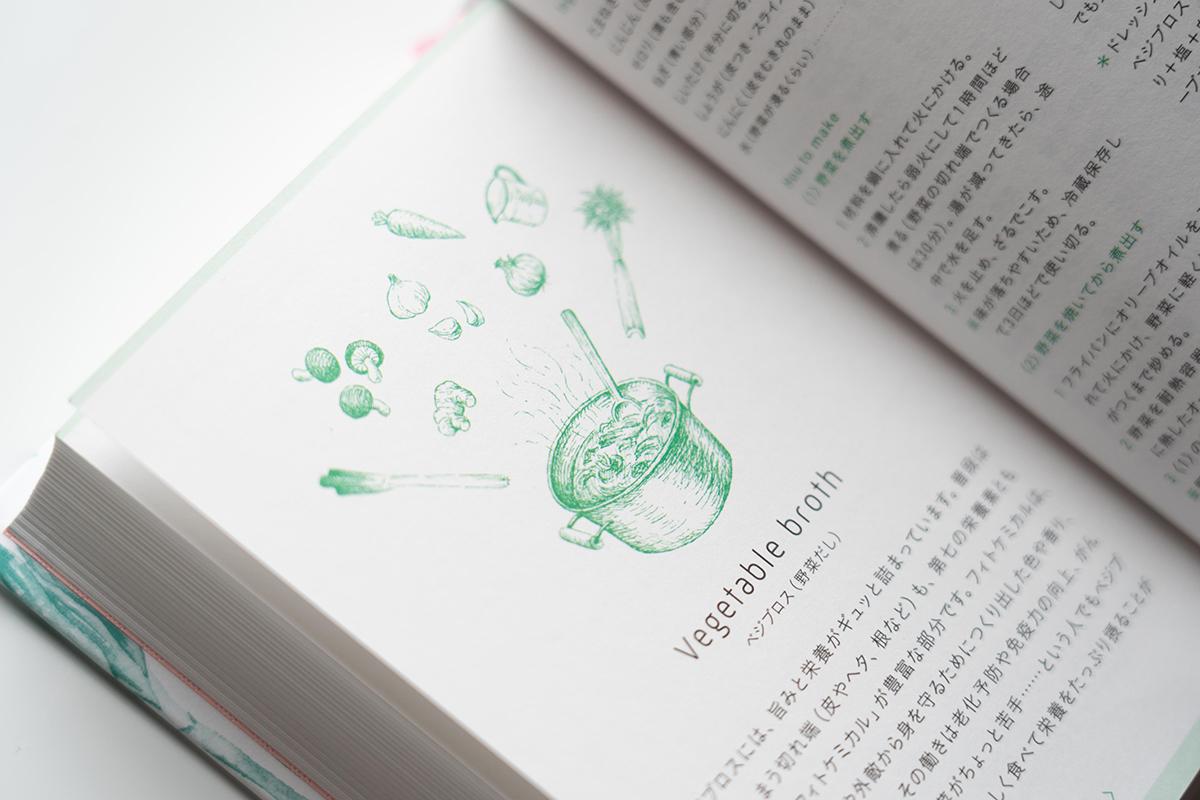 菜の辞典ベジブロス