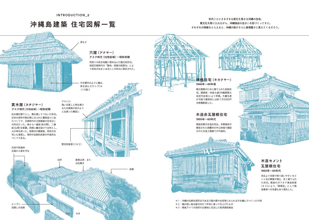 沖縄島建築住宅図解一覧
