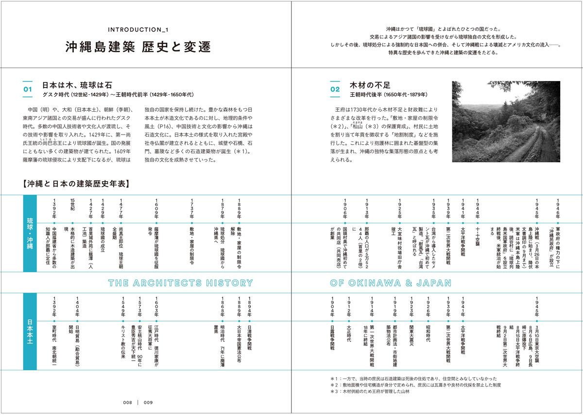 沖縄島建築 歴史と変