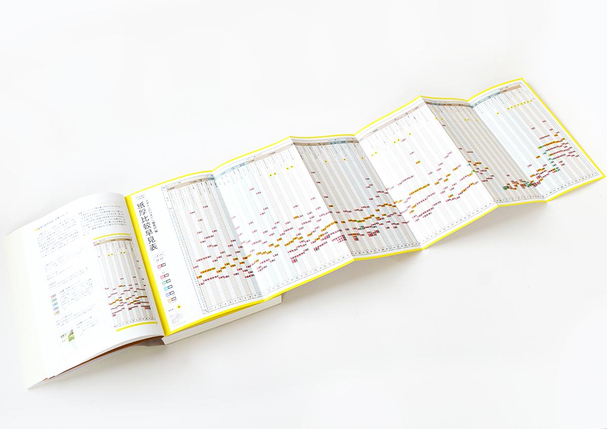 印刷用紙サンプルBOOK