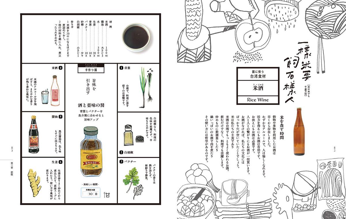 台湾の美味しい調味料