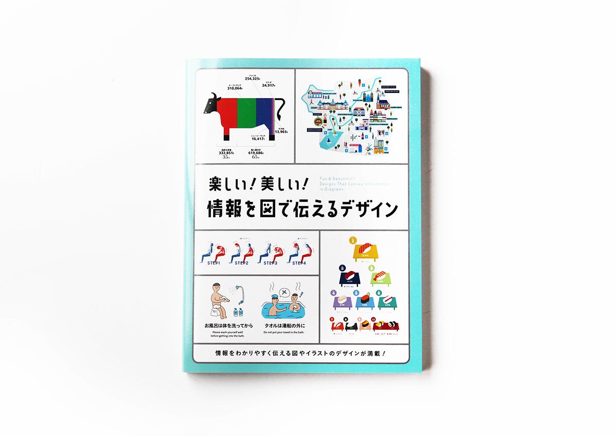 週末読みたい本『楽しい!美しい!情報を図で伝えるデザイン』