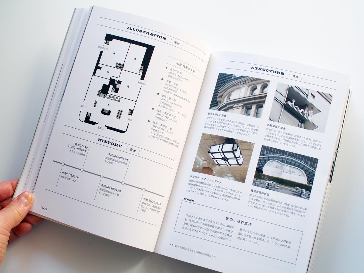 建築解説ページ